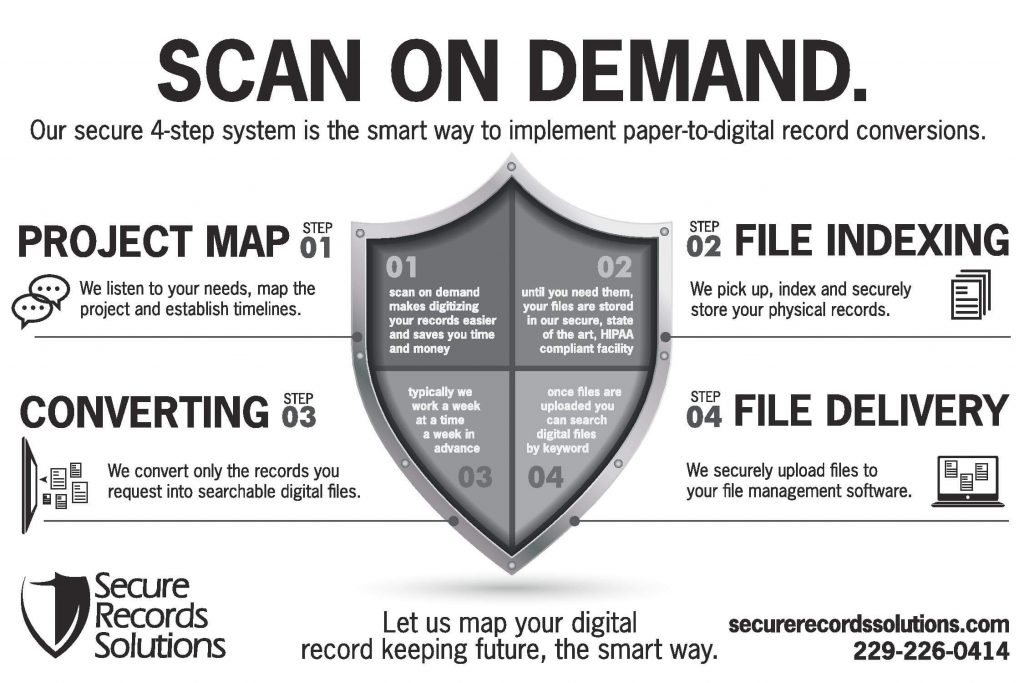 Scan on Demand, Document Scanning, Project Map, Converting Files, File Indexing, File Delivery, Secure Records Solutions, File Management, Document Management, Scanning